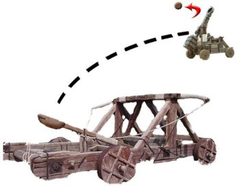 catapult hurling a catapult